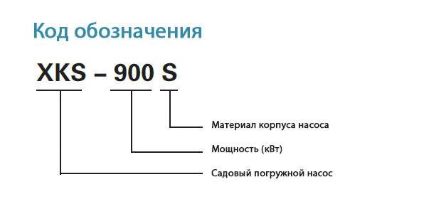 Код обозначения